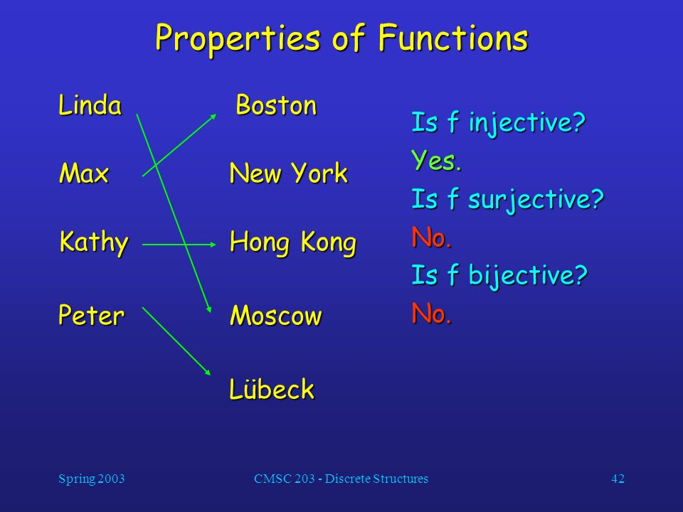Spring 2003CMSC 203 - Discrete Structures42 Properties of Functions Is f injective? Yes. Is f surjective? No. Is f bijective? No.LindaMax Kathy PeterB