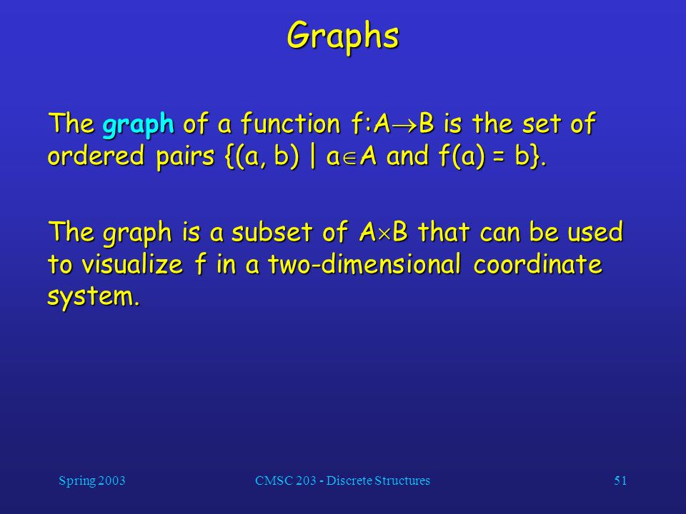 Spring 2003CMSC 203 - Discrete Structures51 Graphs The graph of a function f:A B is the set of ordered pairs {(a, b) | a A and f(a) = b}. The graph is