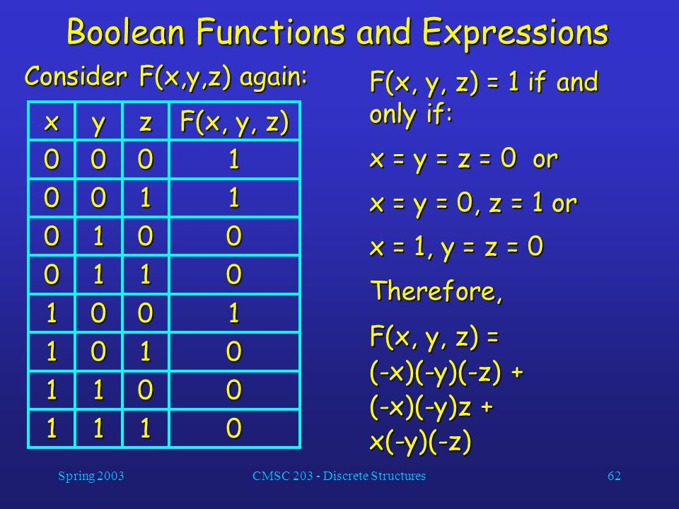 Spring 2003CMSC 203 - Discrete Structures62 Boolean Functions and Expressions Consider F(x,y,z) again: F(x, y, z) = 1 if and only if: x = y = z = 0 or