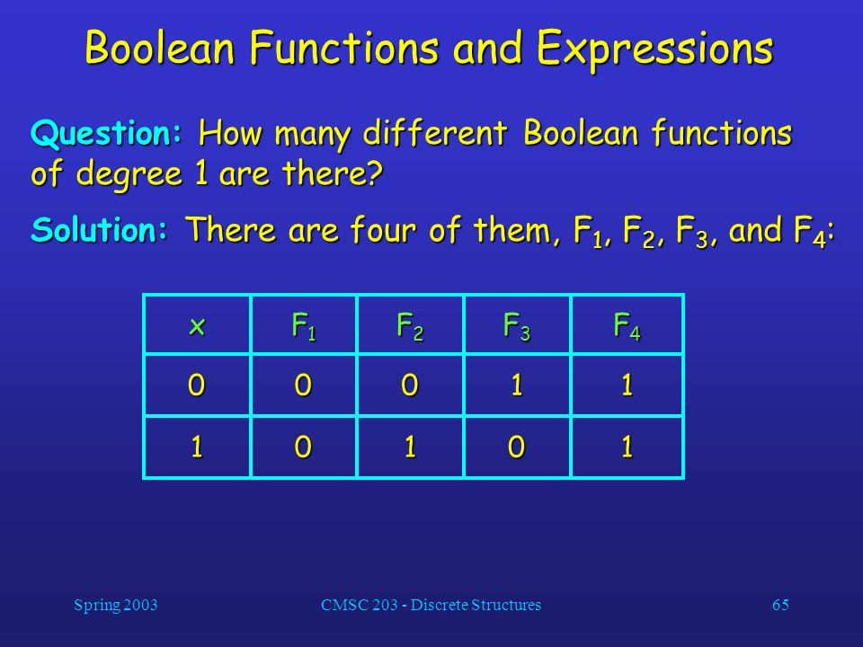 Spring 2003CMSC 203 - Discrete Structures65 Boolean Functions and Expressions Question: How many different Boolean functions of degree 1 are there? So