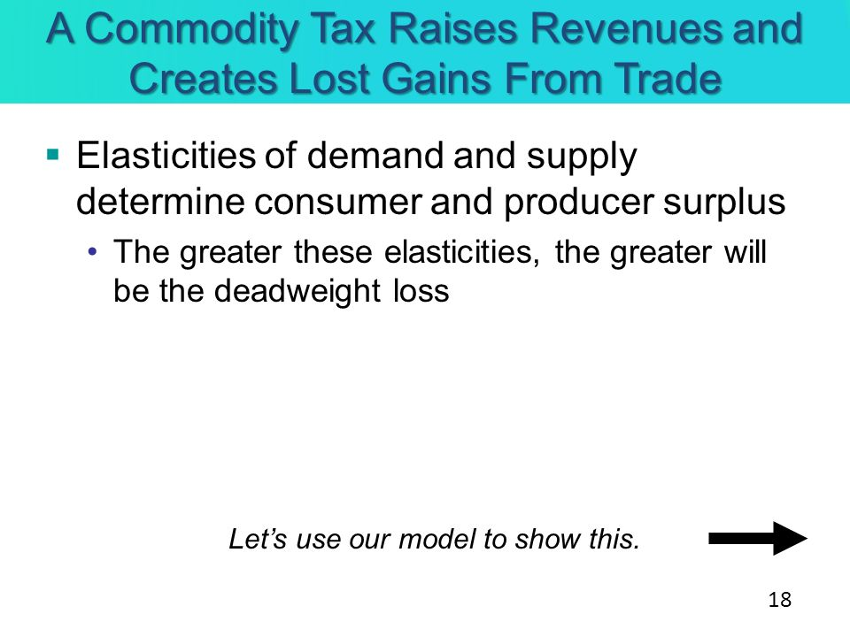 A Commodity Tax Raises Revenues and Creates Lost Gains From Trade Elasticities of demand and supply determine consumer and producer surplus The greate