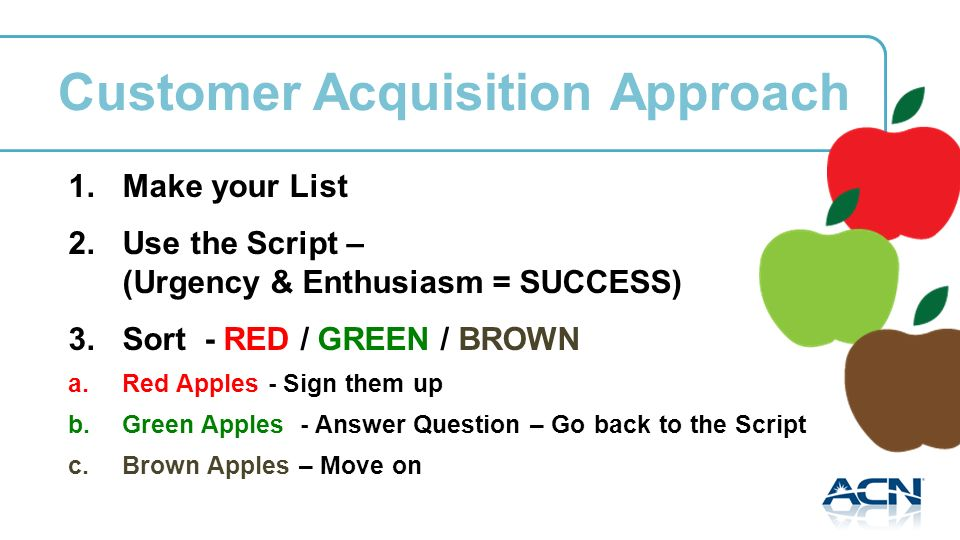 Customer Acquisition Approach 1. Make your List 2.