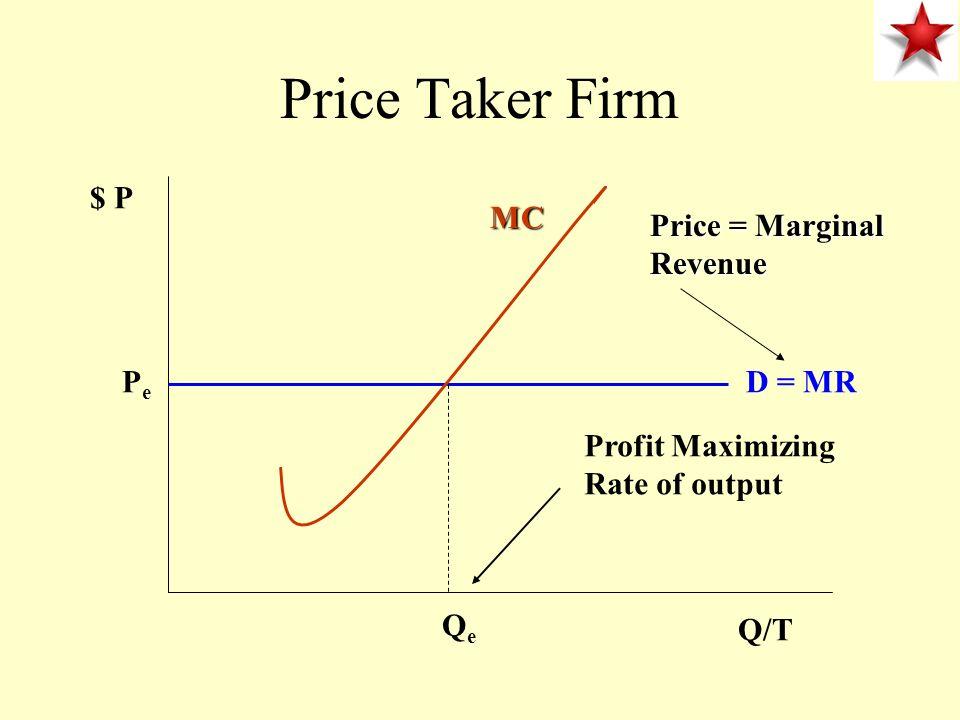 Firm supply Short run –Marginal cost curve above average variable cost –P* = SRMC Long run –Long-run marginal cost curve above long-run average cost