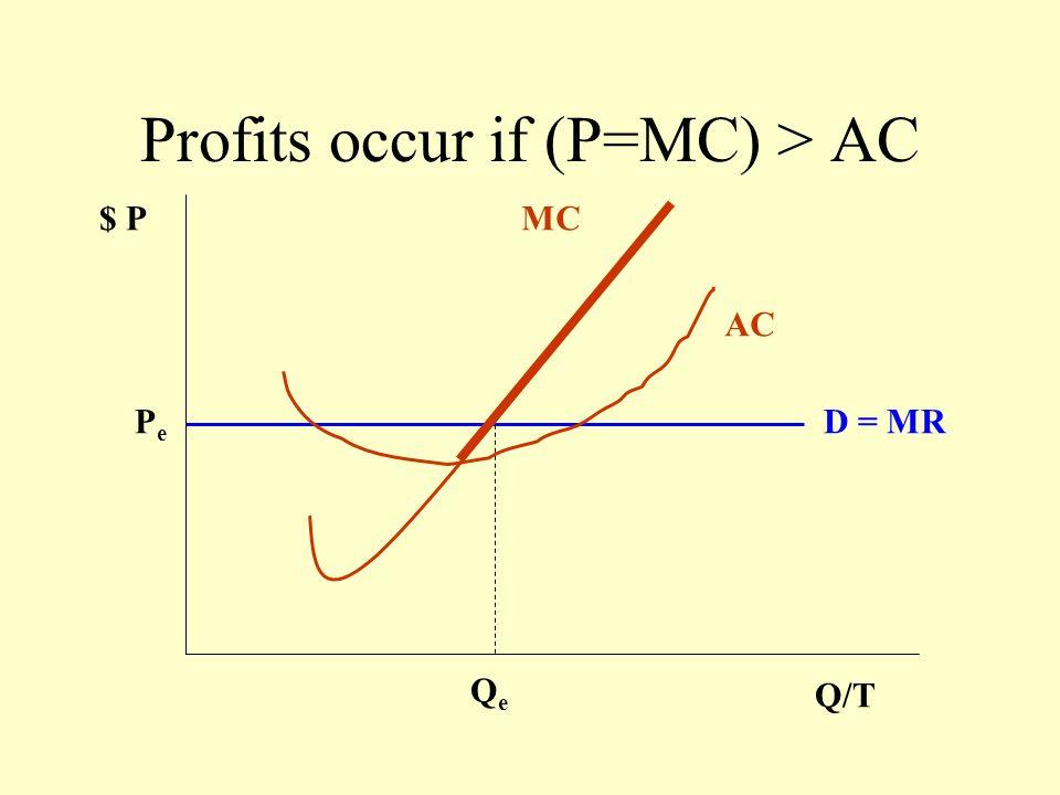 Profit = TR - TC $ P Q/T PeD MC Q AC