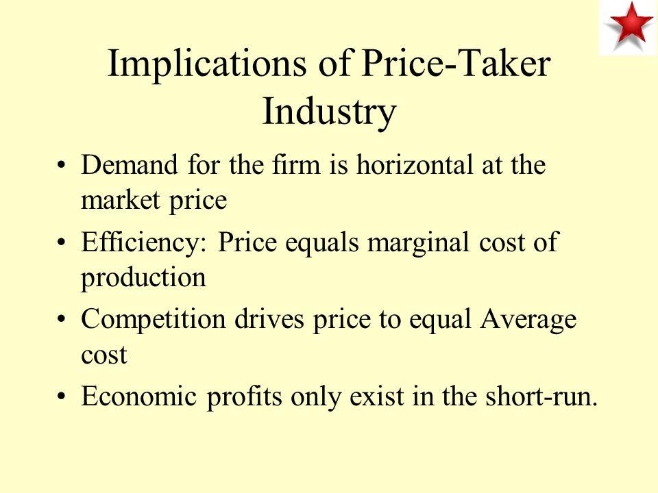 Price Taker Firm: Zero Profits $ P Q/T P e D = MR MC QeQe ATC D PoPo