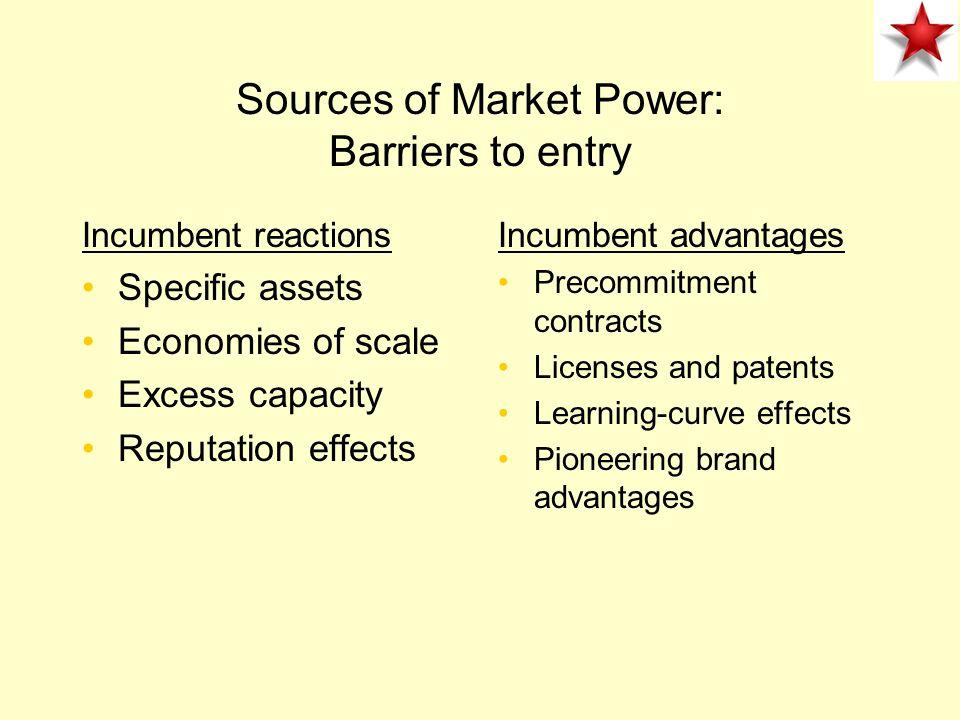 Long-Run Industry Equilibrium $P Q/T Pe Qe $P Q/T Pe Market Firm D D D S S MC ATC Qe