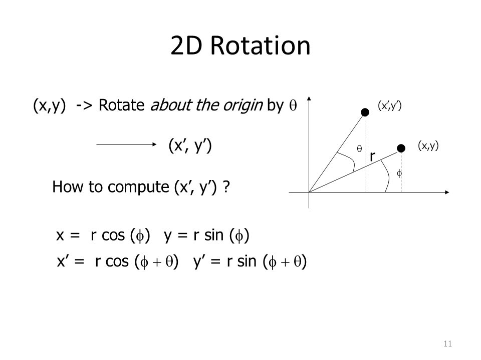 11 (x,y) (x,y) -> Rotate about the origin by (x, y) How to compute (x, y) ? x = r cos ( ) y = r sin ( ) r 2D Rotation
