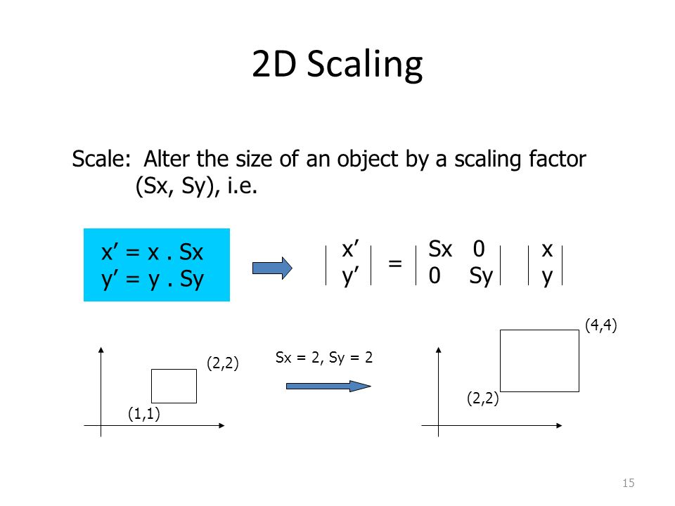 15 2D Scaling Scale: Alter the size of an object by a scaling factor (Sx, Sy), i.e. x = x. Sx y = y. Sy x Sx 0 x y 0 Sy y = (1,1) (2,2) Sx = 2, Sy = 2