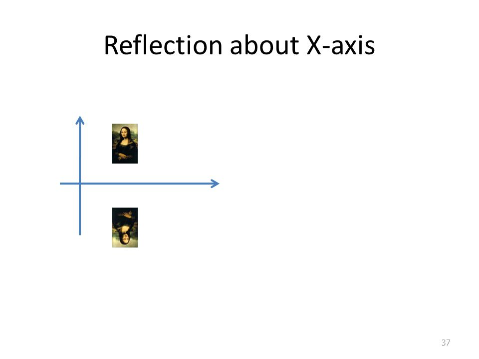 37 Reflection about X-axis