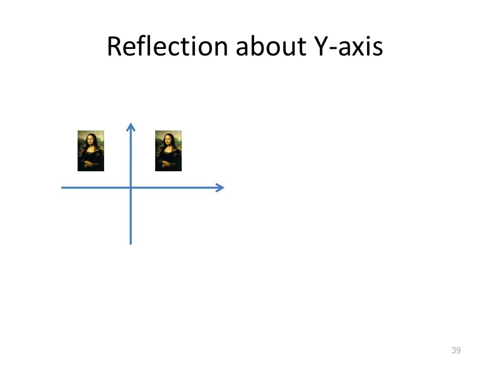 39 Reflection about Y-axis