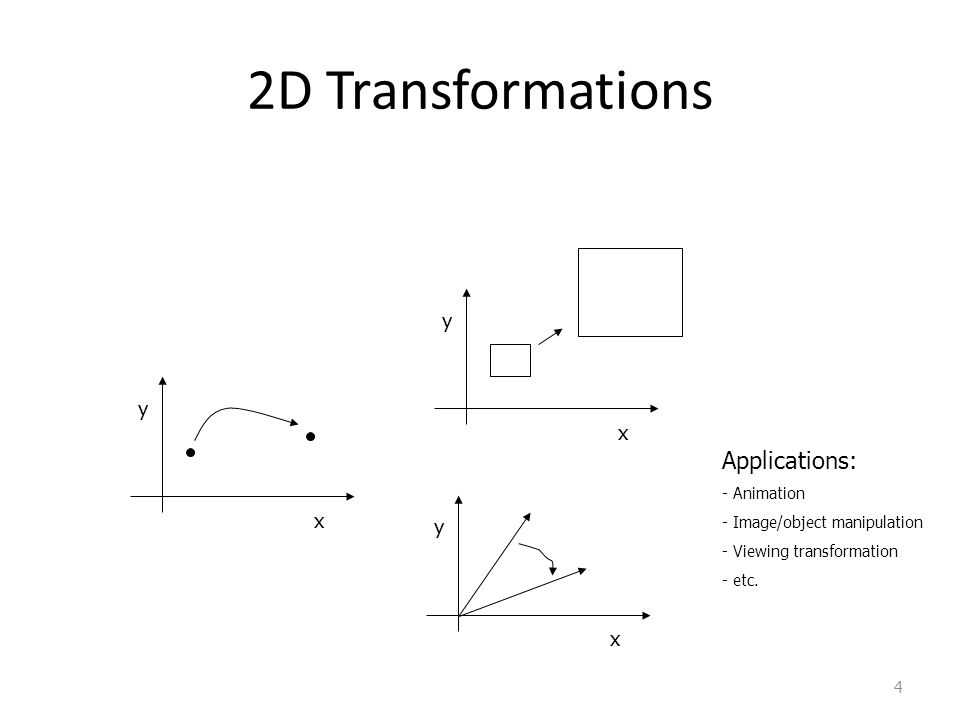 4 x y x y x y Applications: - Animation - Image/object manipulation - Viewing transformation - etc.