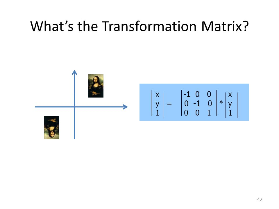 42 Whats the Transformation Matrix? x -1 0 0 x y = 0 -1 0 * y 1 0 0 1 1