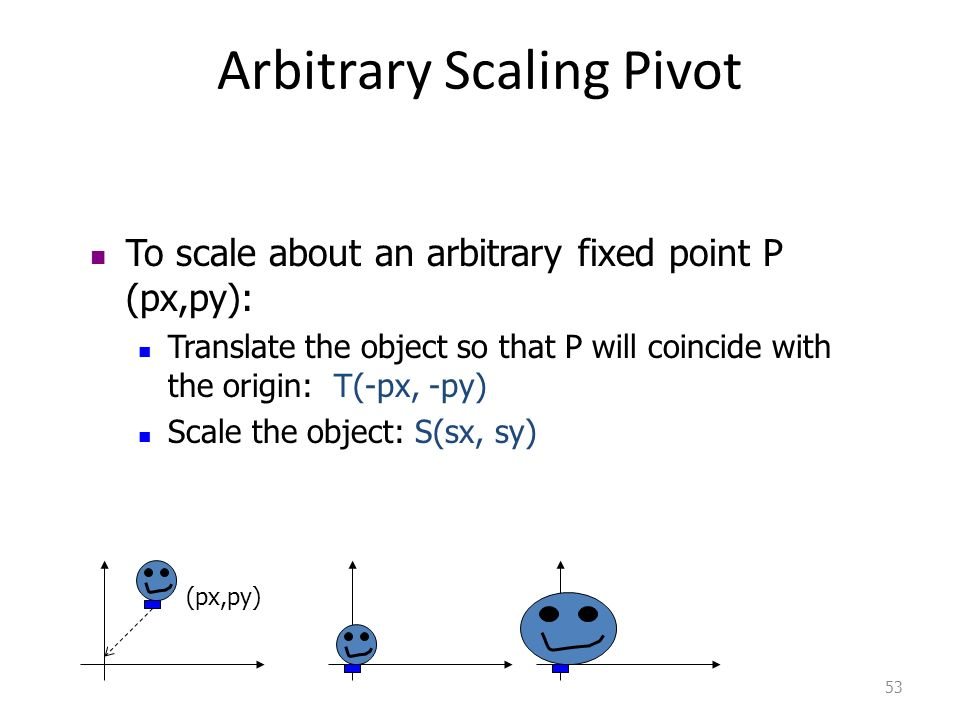 53 To scale about an arbitrary fixed point P (px,py): Translate the object so that P will coincide with the origin: T(-px, -py) Scale the object: S(sx