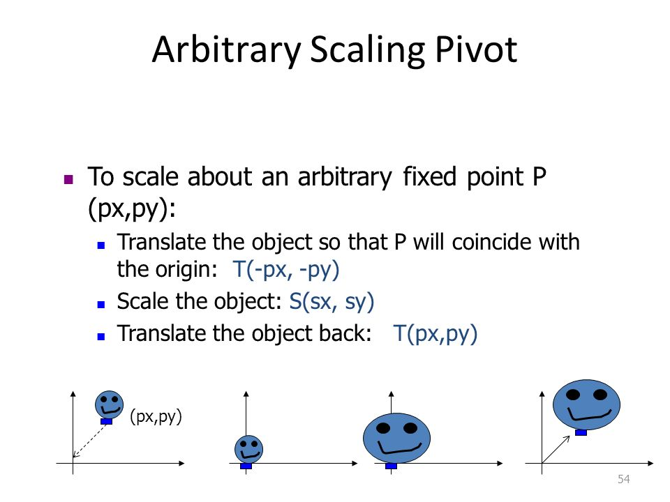 54 To scale about an arbitrary fixed point P (px,py): Translate the object so that P will coincide with the origin: T(-px, -py) Scale the object: S(sx