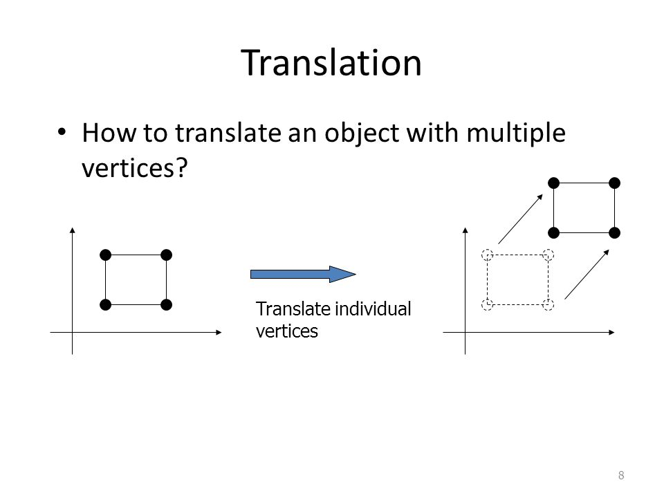 8 Translation How to translate an object with multiple vertices? Translate individual vertices
