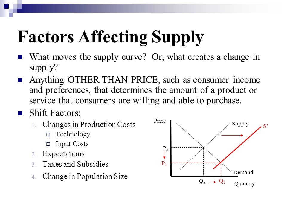 Factors Affecting Supply What moves the supply curve? Or, what creates a change in supply? Anything OTHER THAN PRICE, such as consumer income and pref
