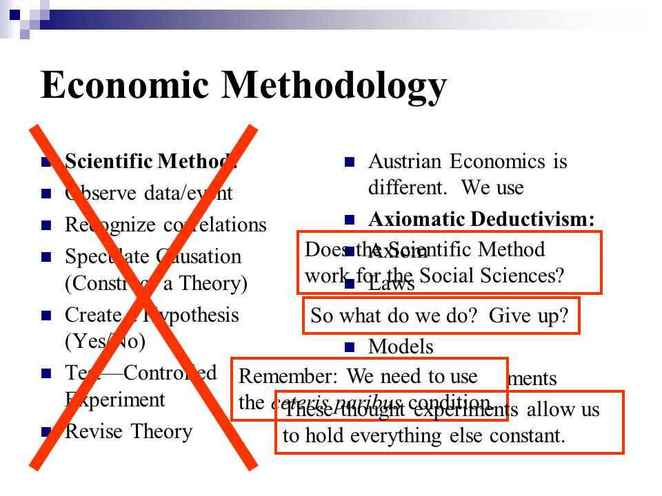Praxeology, Supply & Demand By Paul F. Cwik, Ph. D. PCwik@moc.edu