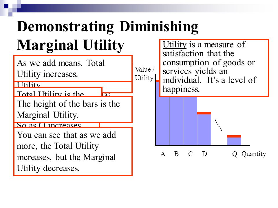 The Law of Demand Utility is not directly observable.