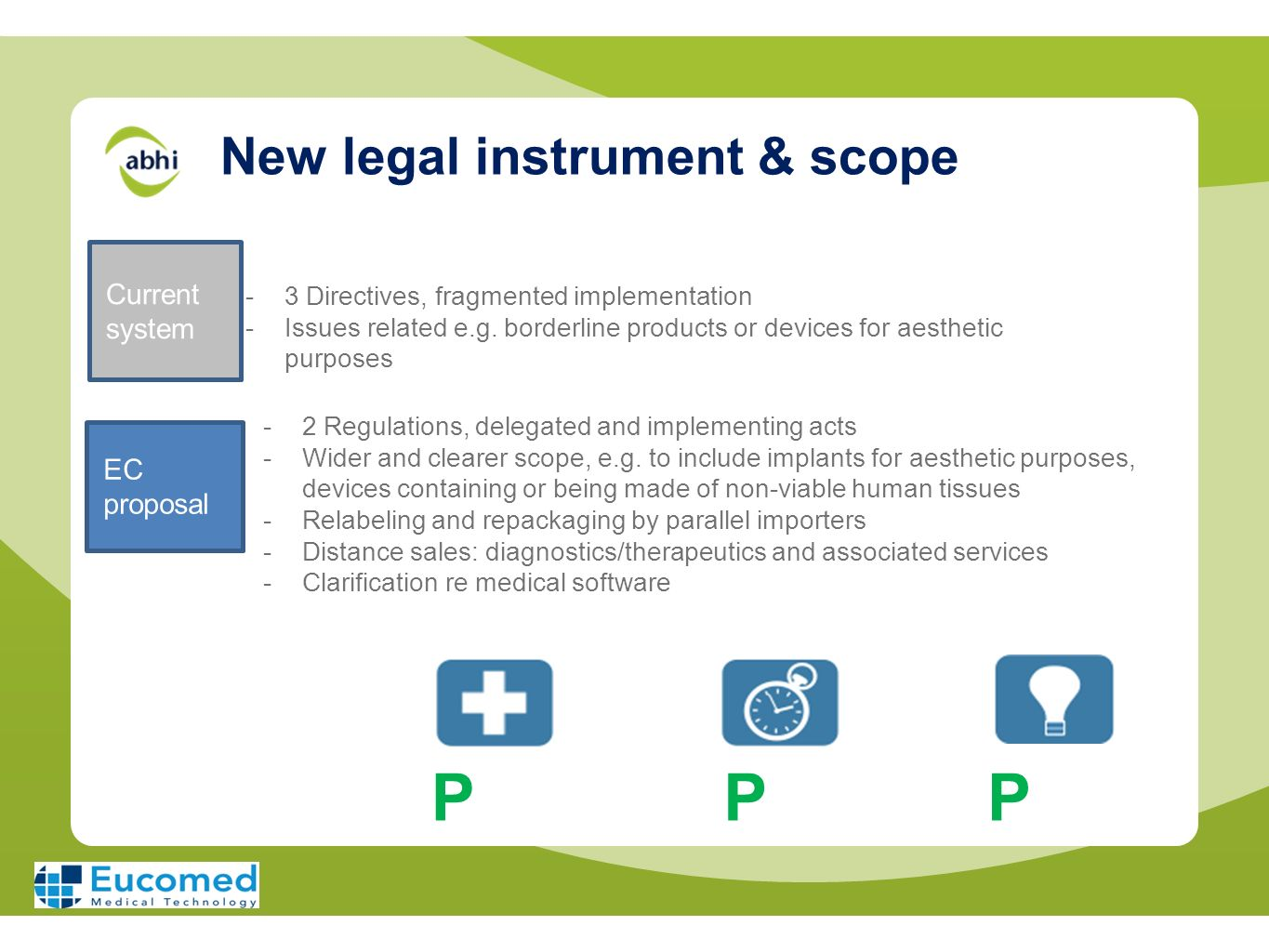 New legal instrument & scope Current system -3 Directives, fragmented implementation -Issues related e.g. borderline products or devices for aesthetic