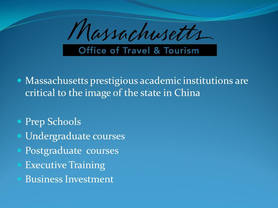 Massachusetts prestigious academic institutions are critical to the image of the state in China Prep Schools Undergraduate courses Postgraduate course