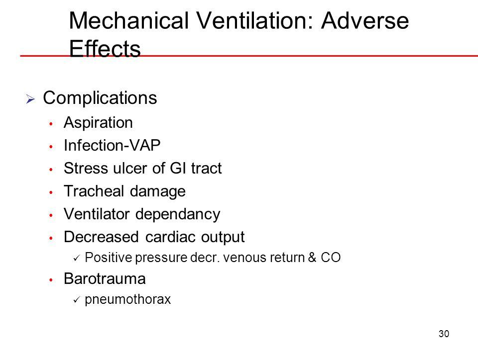 30 Mechanical Ventilation: Adverse Effects Complications Aspiration Infection-VAP Stress ulcer of GI tract Tracheal damage Ventilator dependancy Decre