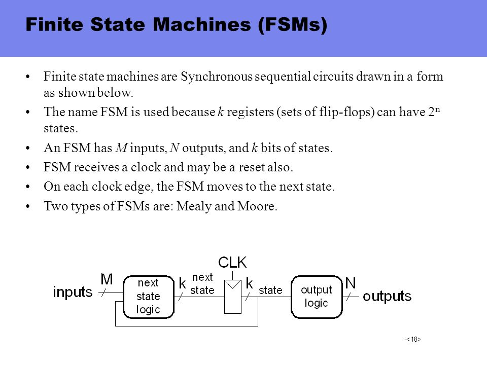 - Finite State Machines (FSMs) Finite state machines are Synchronous sequential circuits drawn in a form as shown below. The name FSM is used because