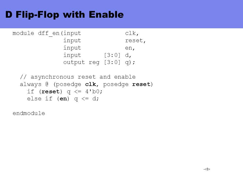 - module dff_en(input clk, input reset, input en, input [3:0] d, output reg [3:0] q); // asynchronous reset and enable always @ (posedge clk, posedge