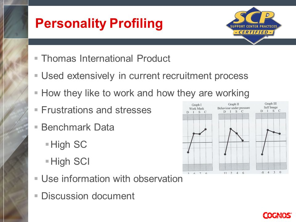 Thomas International Product Used extensively in current recruitment process How they like to work and how they are working Frustrations and stresses