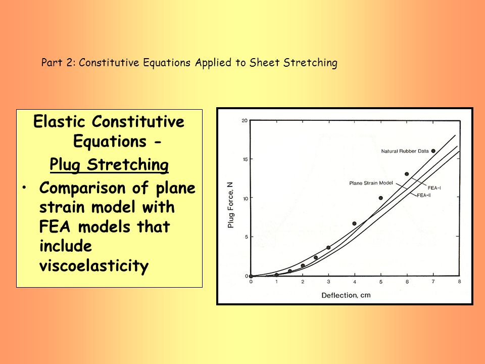 Part 2: Constitutive Equations Applied to Sheet Stretching Elastic Constitutive Equations - Plug Stretching Comparison of plane strain model with FEA