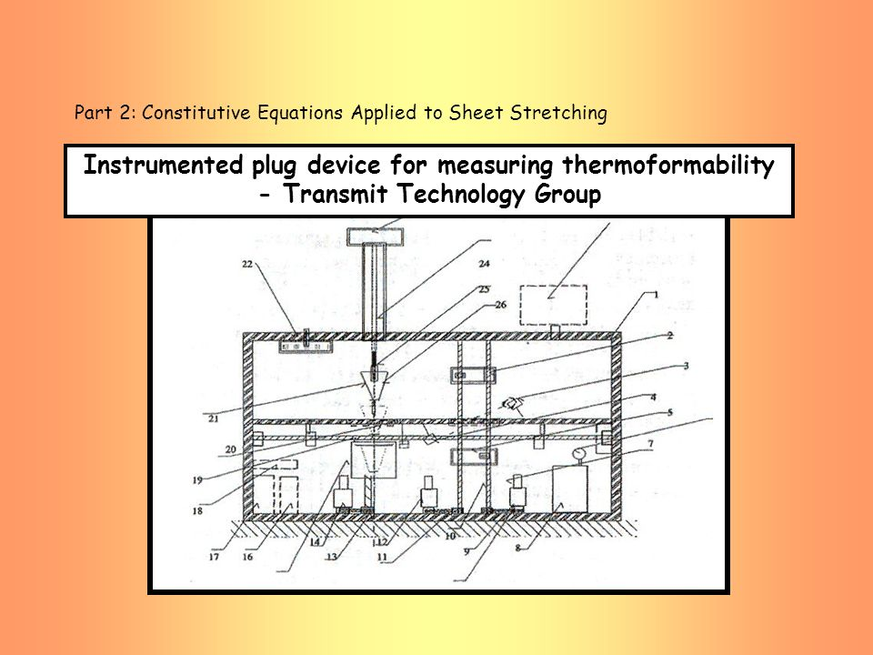 Part 2: Constitutive Equations Applied to Sheet Stretching Instrumented plug device for measuring thermoformability - Transmit Technology Group