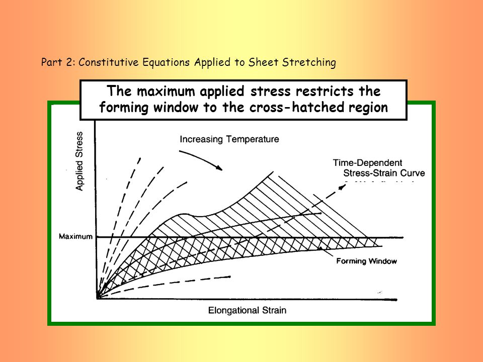 Part 2: Constitutive Equations Applied to Sheet Stretching The maximum applied stress restricts the forming window to the cross-hatched region