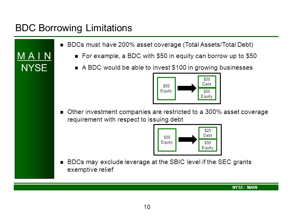 NYSE: MAIN 10 BDC Borrowing Limitations M A I N NYSE BDCs must have 200% asset coverage (Total Assets/Total Debt) For example, a BDC with $50 in equit