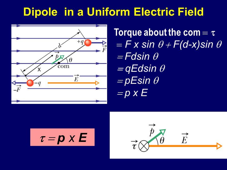 p x E Dipole in a Uniform Electric Field Torque about the com F x sin F(d-x)sin Fdsin qEdsin pEsin p x E x