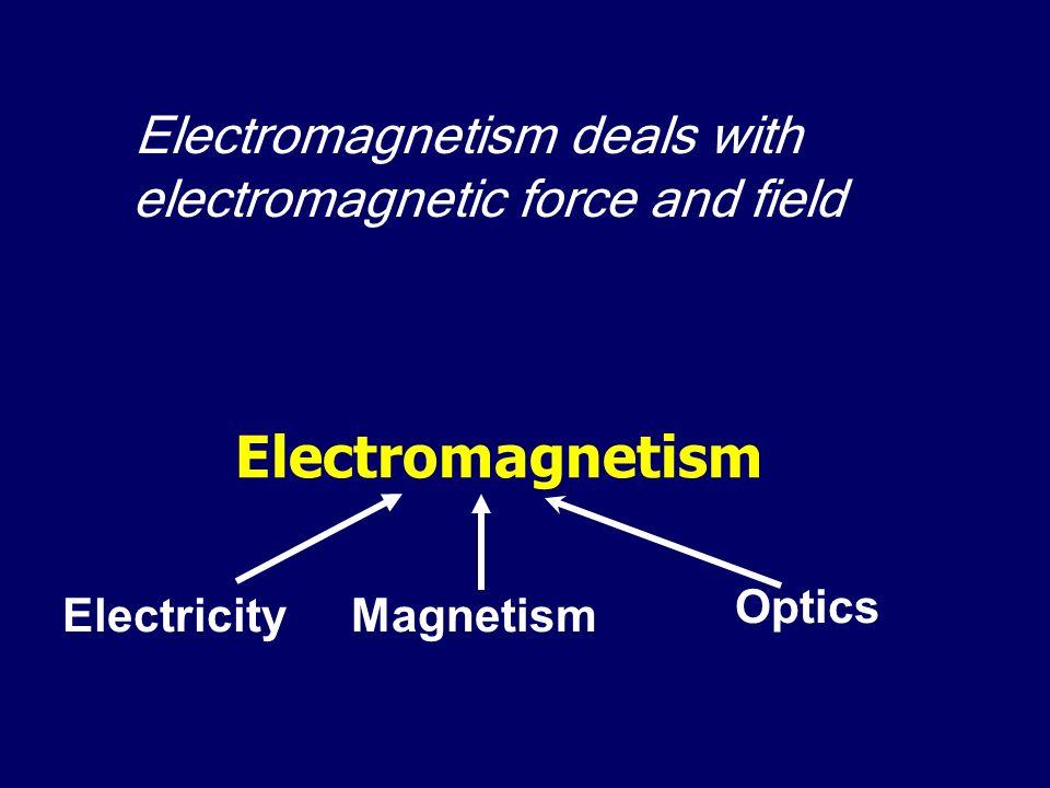 Electromagnetism Electromagnetism deals with electromagnetic force and field ElectricityMagnetism Optics