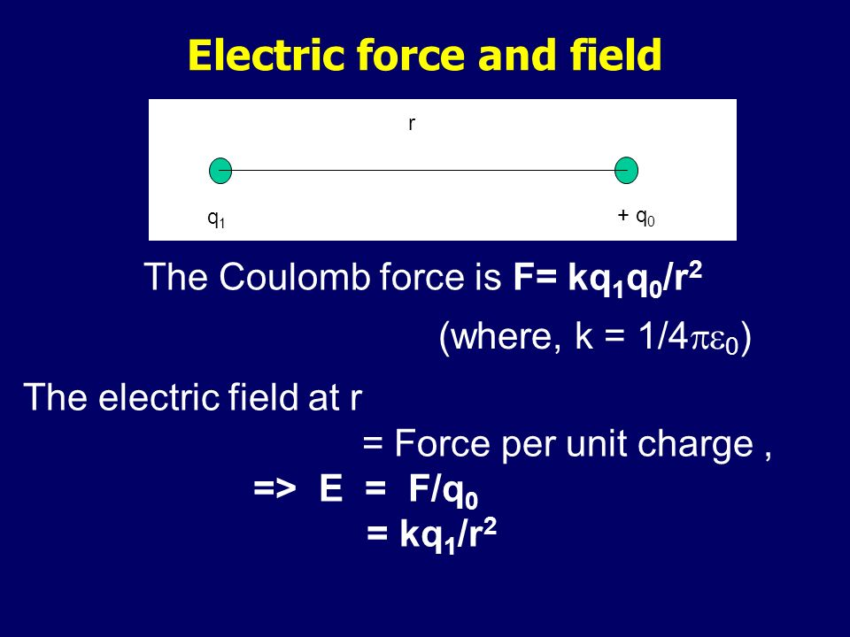 Electric force and field The electric field at r = Force per unit charge, => E = F/q 0 = kq 1 /r 2 + q 0 q1q1 r The Coulomb force is F= kq 1 q 0 /r 2