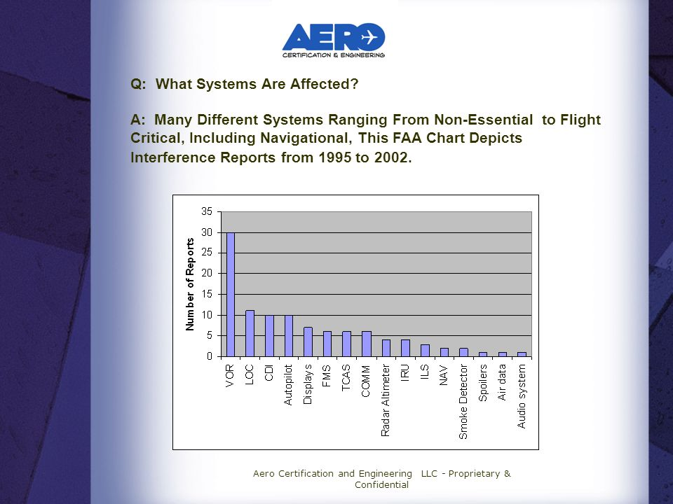 Aero Certification and Engineering LLC - Proprietary & Confidential Q: What Systems Are Affected.