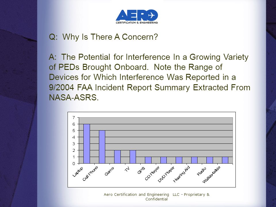 Aero Certification and Engineering LLC - Proprietary & Confidential Q: Why Is There A Concern.