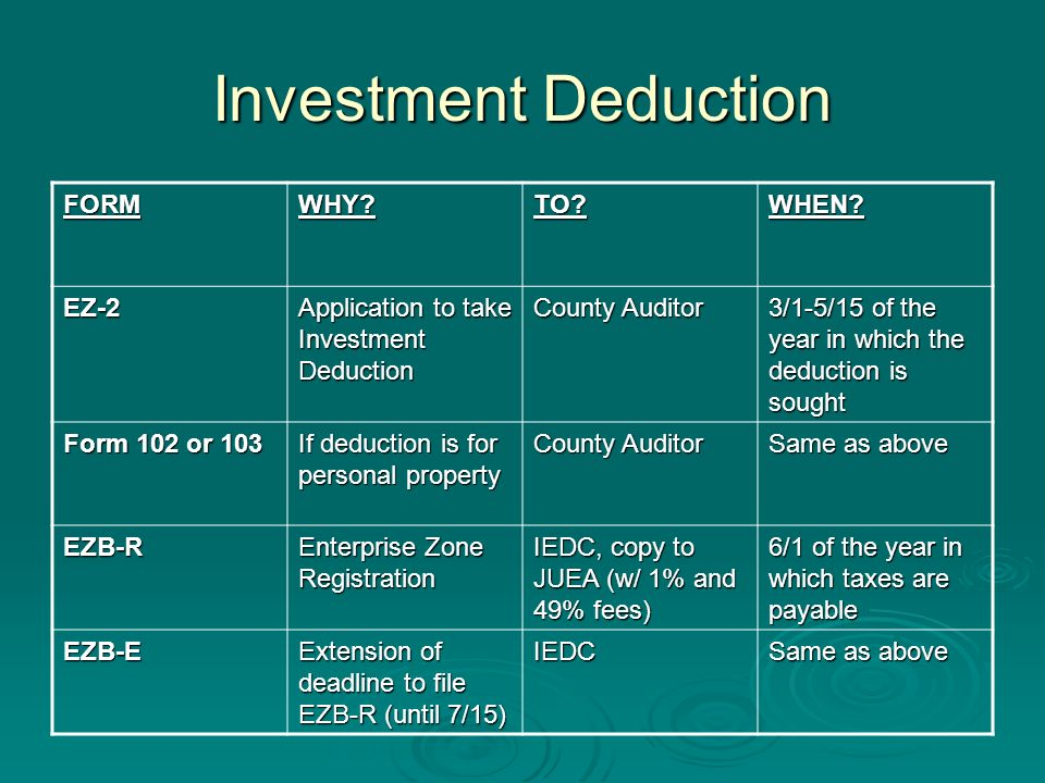 Investment Deduction FORMWHY?TO?WHEN? EZ-2 Application to take Investment Deduction County Auditor 3/1-5/15 of the year in which the deduction is soug