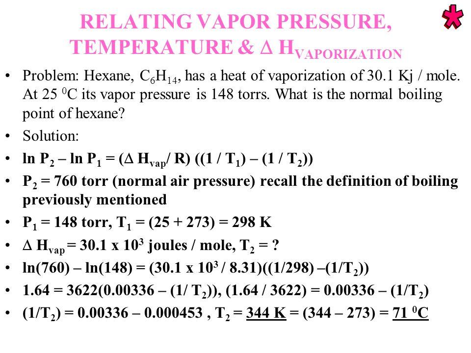 RELATING VAPOR PRESSURE, TEMPERATURE & H VAPORIZATION Problem: Hexane, C 6 H 14, has a heat of vaporization of 30.1 Kj / mole. At 25 0 C its vapor pre