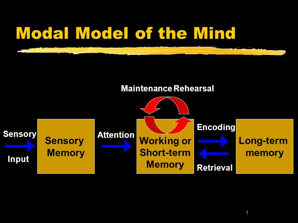 1 Modal Model of the Mind Long-term memory Working or Short-term Memory Sensory Input Sensory Memory Attention Encoding Retrieval Maintenance Rehearsa