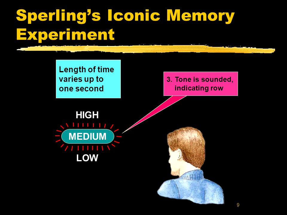 9 Sperlings Iconic Memory Experiment Length of time varies up to one second HIGH LOW MEDIUM 3. Tone is sounded, indicating row