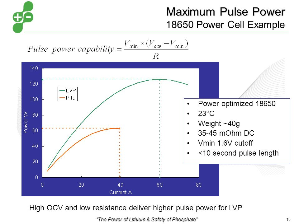 The Power of Lithium & Safety of Phosphate 10 Maximum Pulse Power Maximum Pulse Power 18650 Power Cell Example Power optimized 18650 23°C Weight ~40g 35-45 mOhm DC Vmin 1.6V cutoff <10 second pulse length High OCV and low resistance deliver higher pulse power for LVP