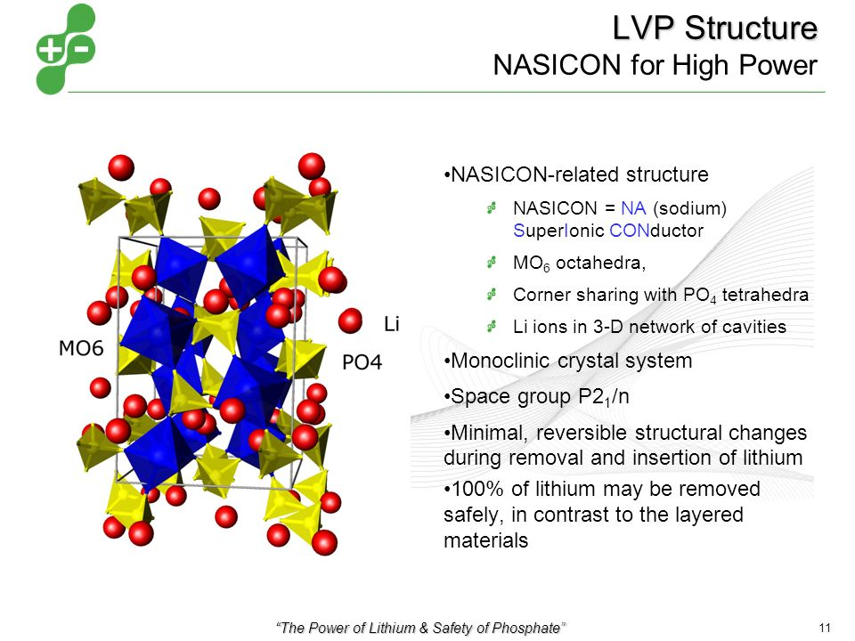 The Power of Lithium & Safety of Phosphate 11 LVP Structure LVP Structure NASICON for High Power NASICON-related structure NASICON = NA (sodium) SuperIonic CONductor MO 6 octahedra, Corner sharing with PO 4 tetrahedra Li ions in 3-D network of cavities Monoclinic crystal system Space group P2 1 /n Minimal, reversible structural changes during removal and insertion of lithium 100% of lithium may be removed safely, in contrast to the layered materials
