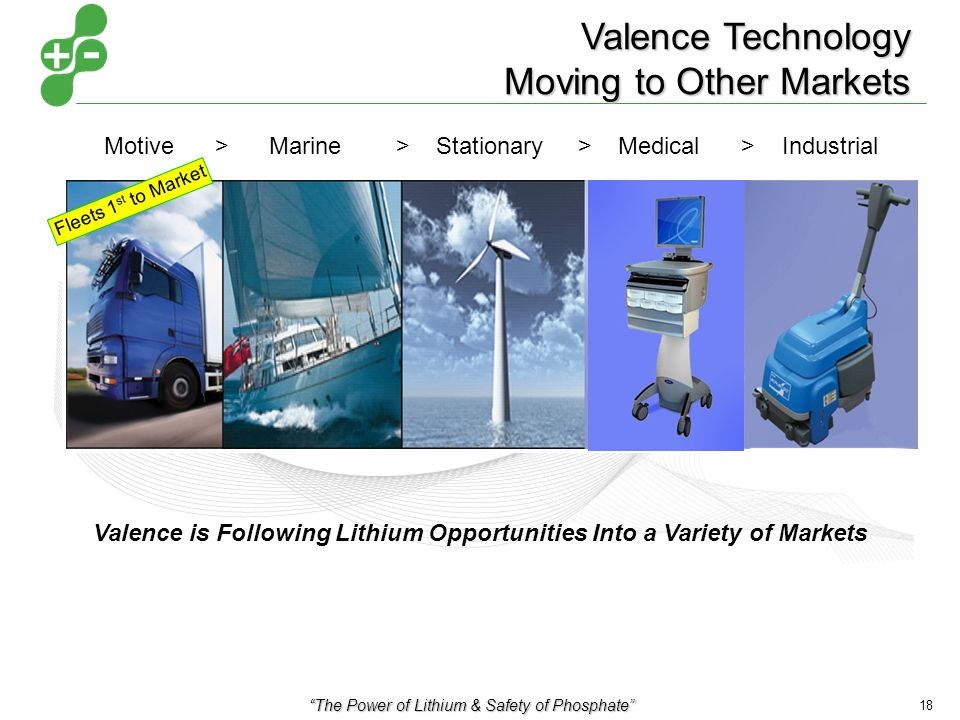 The Power of Lithium & Safety of Phosphate 18 Motive > Marine > Stationary > Medical > Industrial Stationary IndustrialMedical Valence is Following Lithium Opportunities Into a Variety of Markets Fleets 1 st to Market Valence Technology Moving to Other Markets