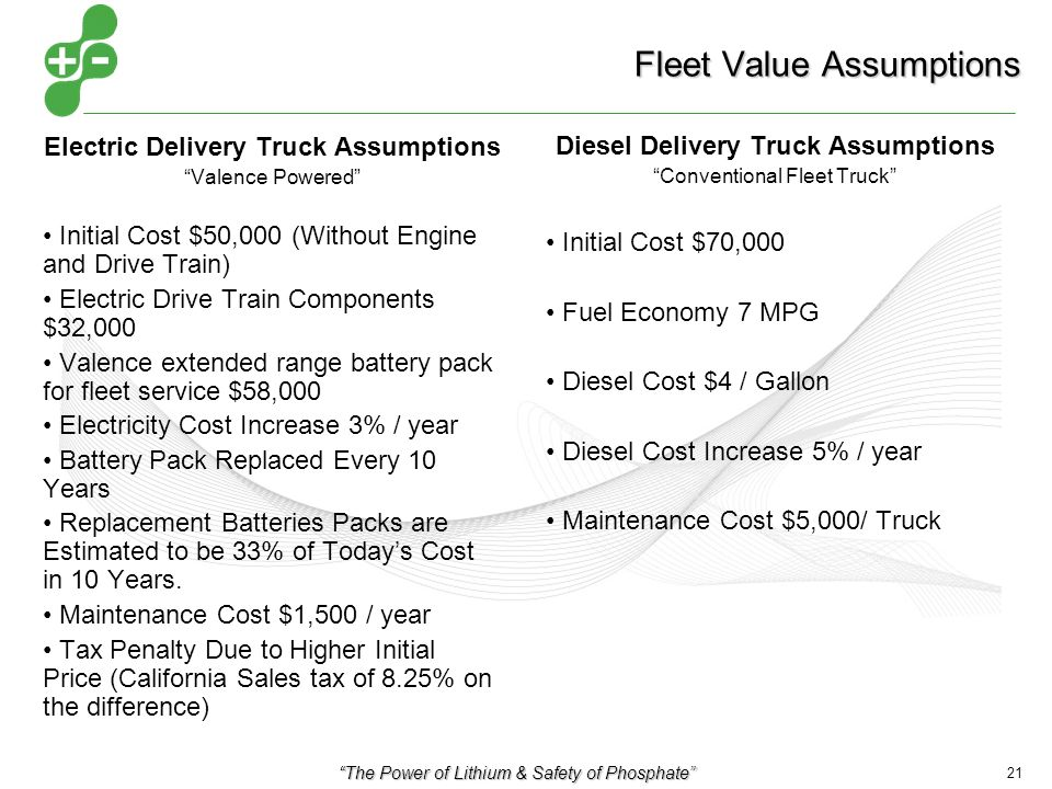 The Power of Lithium & Safety of Phosphate 21 Fleet Value Assumptions Diesel Delivery Truck Assumptions Conventional Fleet Truck Initial Cost $70,000 Fuel Economy 7 MPG Diesel Cost $4 / Gallon Diesel Cost Increase 5% / year Maintenance Cost $5,000/ Truck Electric Delivery Truck Assumptions Valence Powered Initial Cost $50,000 (Without Engine and Drive Train) Electric Drive Train Components $32,000 Valence extended range battery pack for fleet service $58,000 Electricity Cost Increase 3% / year Battery Pack Replaced Every 10 Years Replacement Batteries Packs are Estimated to be 33% of Todays Cost in 10 Years.