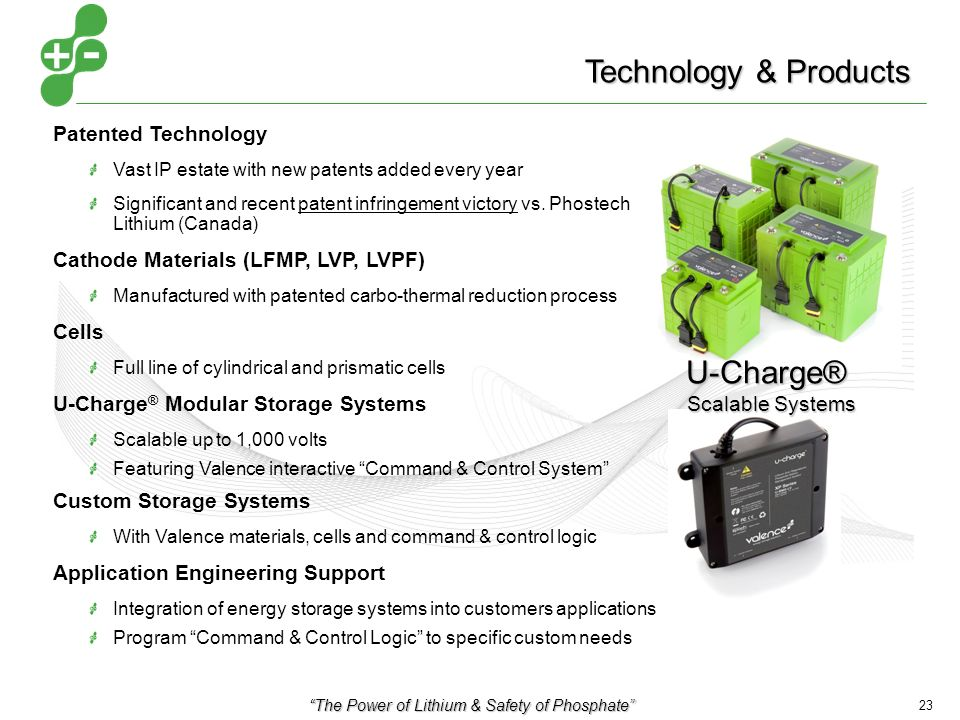 The Power of Lithium & Safety of Phosphate 23 Technology & Products Patented Technology Vast IP estate with new patents added every year Significant and recent patent infringement victory vs.