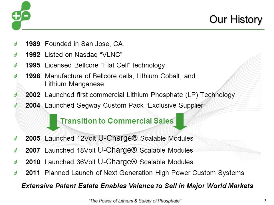 The Power of Lithium & Safety of Phosphate 3 Our History 1989 Founded in San Jose, CA.