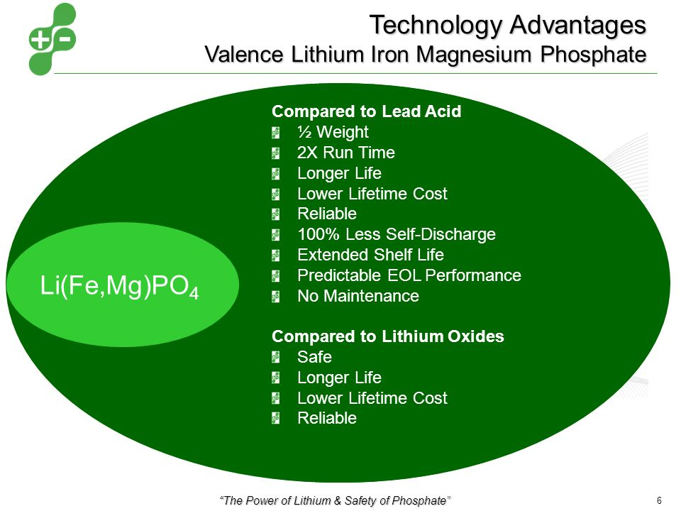 The Power of Lithium & Safety of Phosphate 6 Compared to Lead Acid ½ Weight 2X Run Time Longer Life Lower Lifetime Cost Reliable 100% Less Self-Discharge Extended Shelf Life Predictable EOL Performance No Maintenance Compared to Lithium Oxides Safe Longer Life Lower Lifetime Cost Reliable Technology Advantages Valence Lithium Iron Magnesium Phosphate Li(Fe,Mg)PO 4