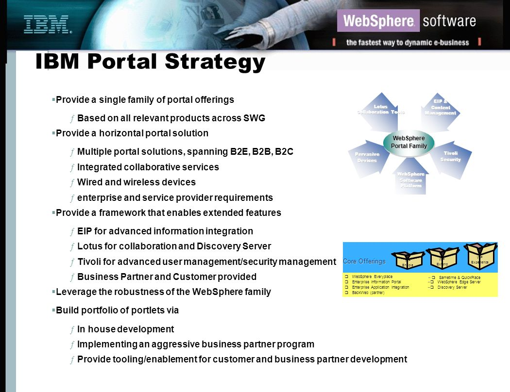 IBM Portal Strategy Provide a single family of portal offerings ƒBased on all relevant products across SWG Provide a horizontal portal solution ƒMulti