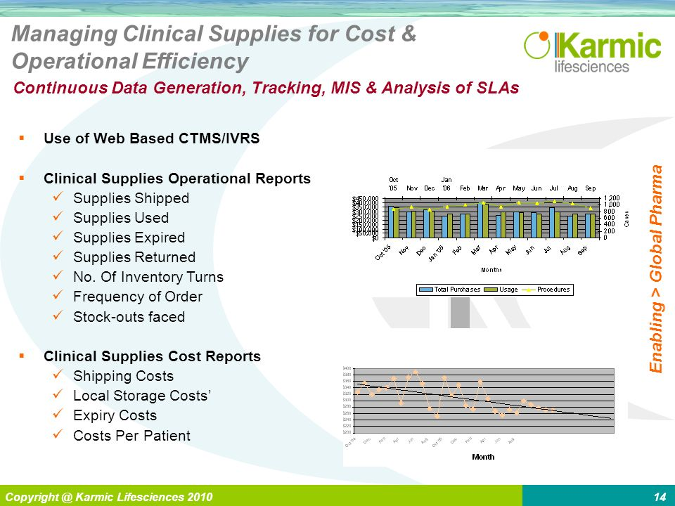 L Enabling > Global Pharma Copyright @ Karmic Lifesciences 201014 Continuous Data Generation, Tracking, MIS & Analysis of SLAs Use of Web Based CTMS/IVRS Clinical Supplies Operational Reports Supplies Shipped Supplies Used Supplies Expired Supplies Returned No.
